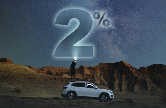2% Car Loan